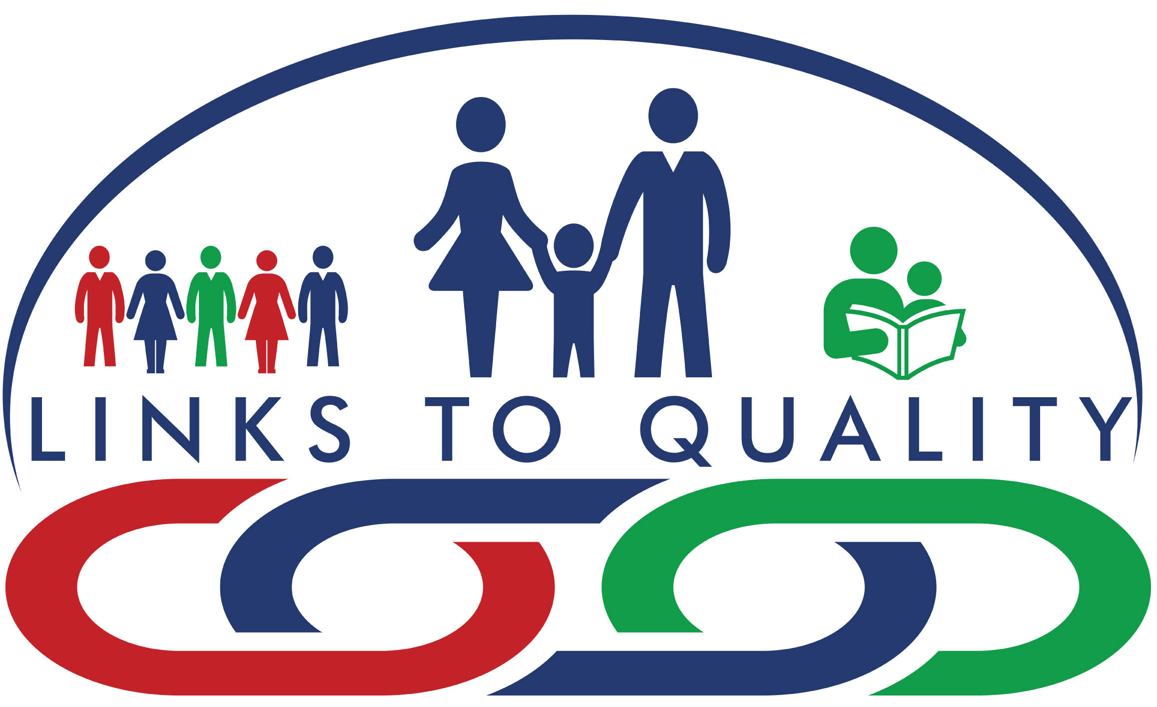 Links to Quality