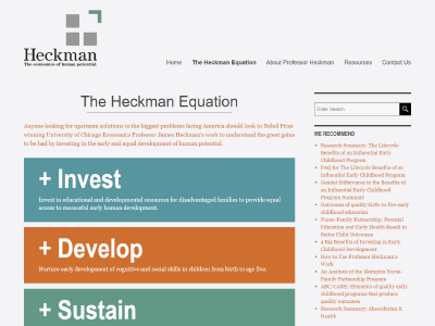 Heckman Equation
