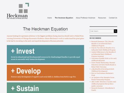 Heckman Equation
