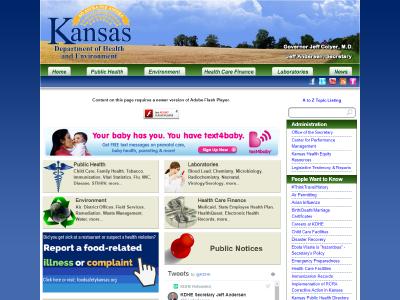 Health Department Directory